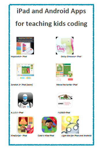 A BIG LIST of apps, programs and websites for teaching coding and